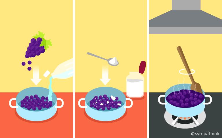 Make Grape Jam or Jelly