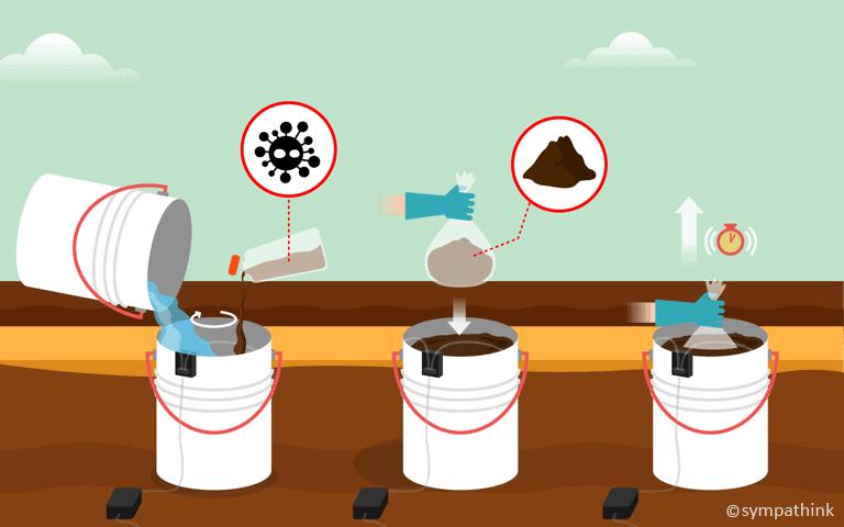 Make Compost Tea